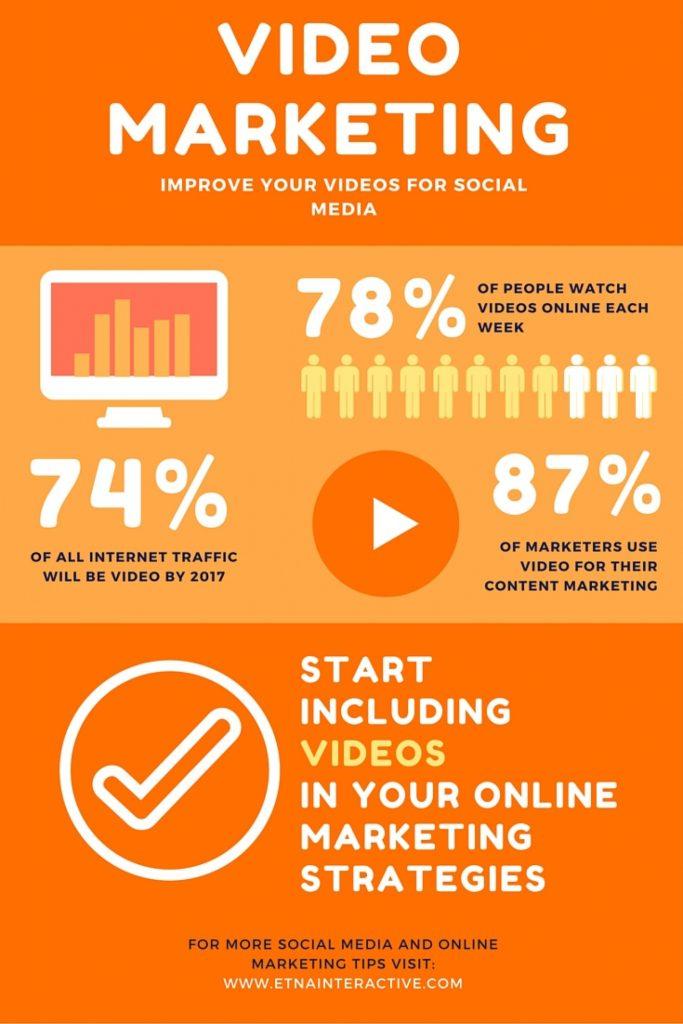 Video's in jouw Marketing Mix
